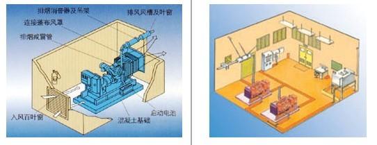 众望柴油发电机组安装使用说明
